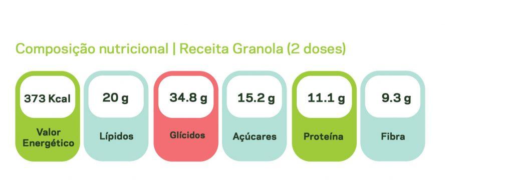 valores nutricionais da granola caseira
