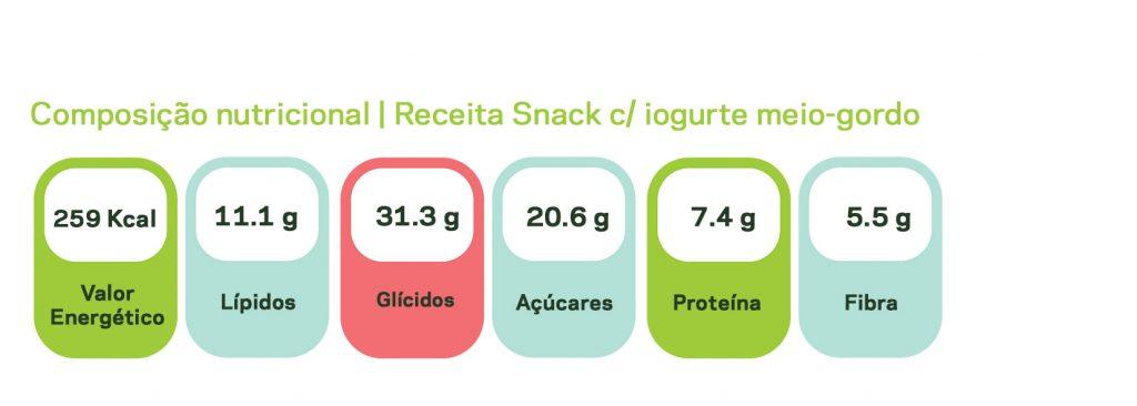 valores nutricionais da granola caseira com iogurte meio gordo