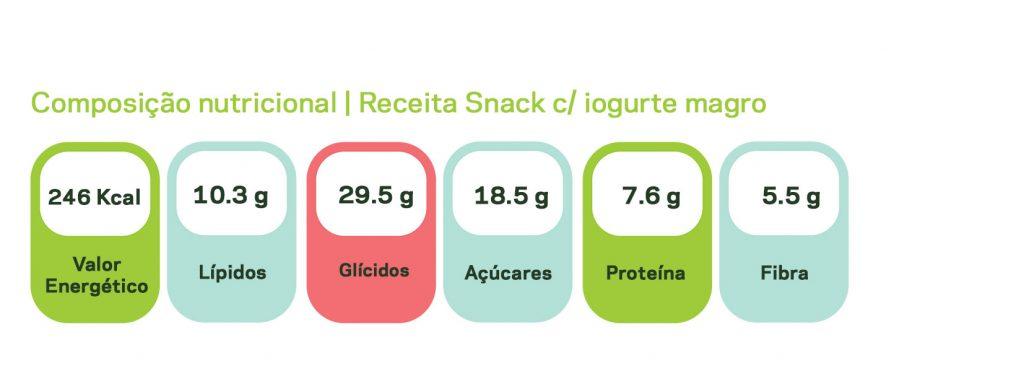 valores nutricionais da granola caseira com iogurte magro