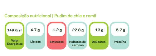valores nutricionais pudim de chia
