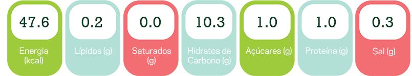 composição nutricional biscoitos de natal